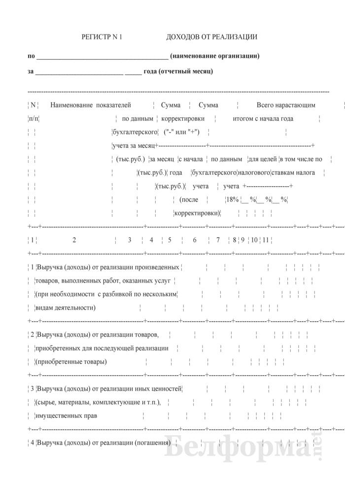 Регистр № 1 доходов от реализации. Страница 1