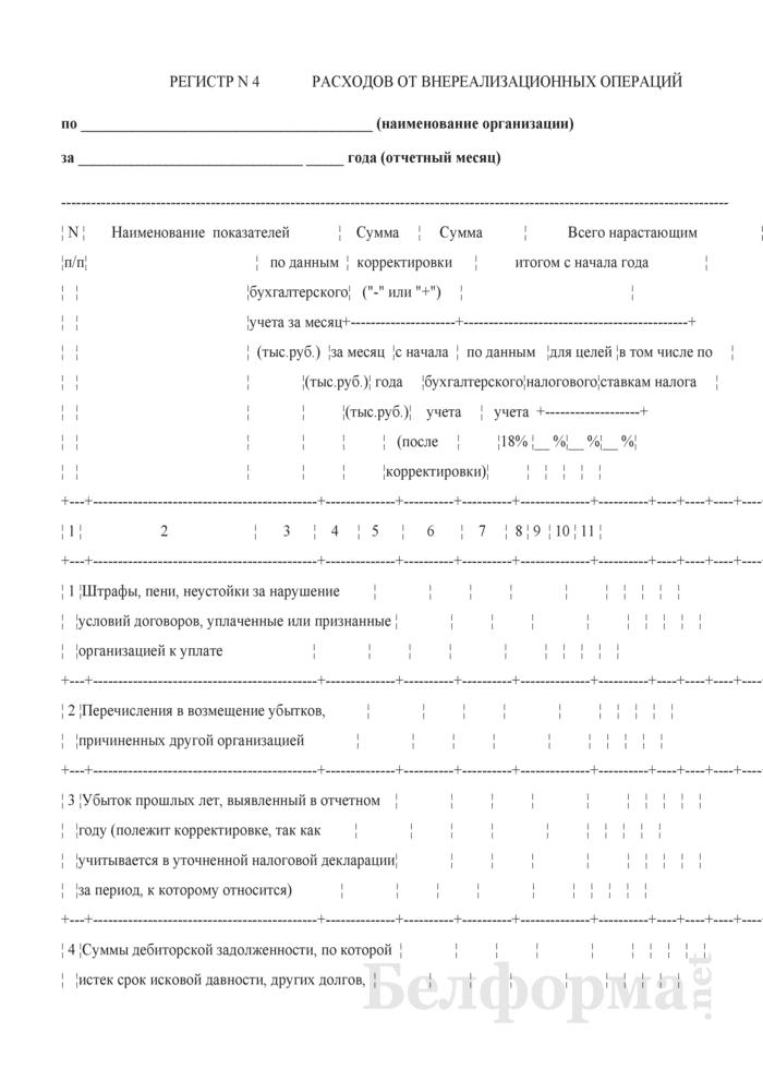 Регистр № 4 расходов от внереализационных операций. Страница 1
