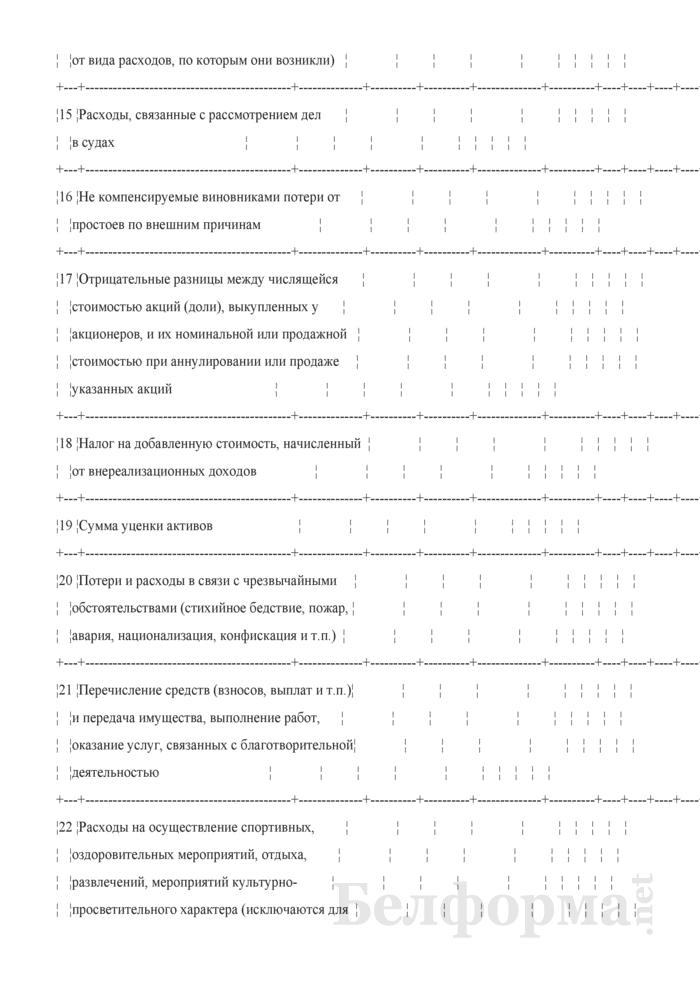 Регистр № 4 расходов от внереализационных операций. Страница 4