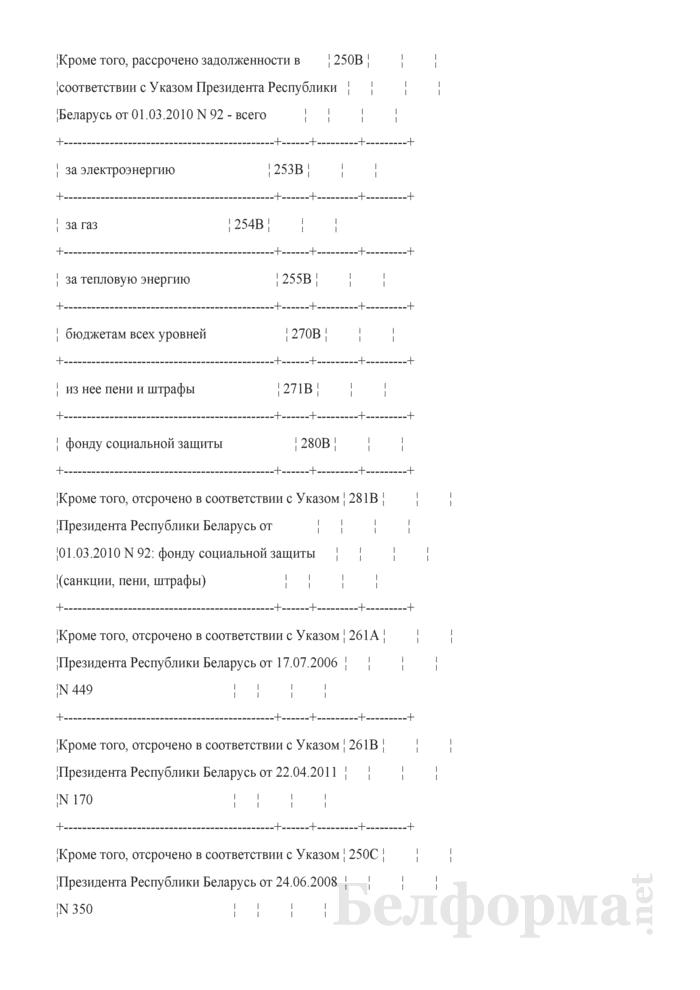 """Справка-расшифровка кредиторской задолженности (к форме № 5 """"Приложение к бухгалтерскому балансу"""") (для организаций системы Минсельхозпрода). Страница 3"""