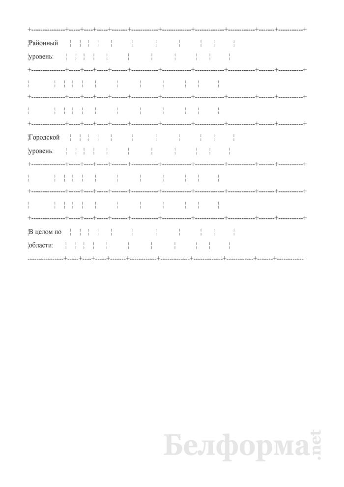 Структура расходов на 1 койко-день в отделениях (на койках) дневного пребывания по организациям здравоохранения. Страница 2