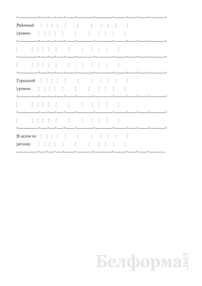 Структура расходов на 1 выезд бригады скорой (неотложной) медицинской помощи по организациям здравоохранения. Страница 2