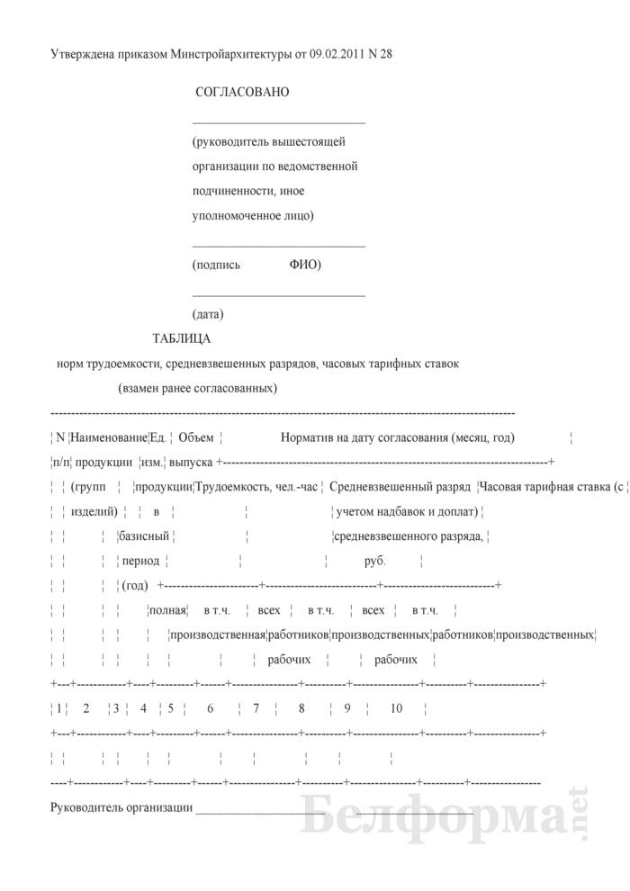 Таблица норм трудоемкости, средневзвешенных разрядов, часовых тарифных ставок (взамен ранее согласованных). Страница 1