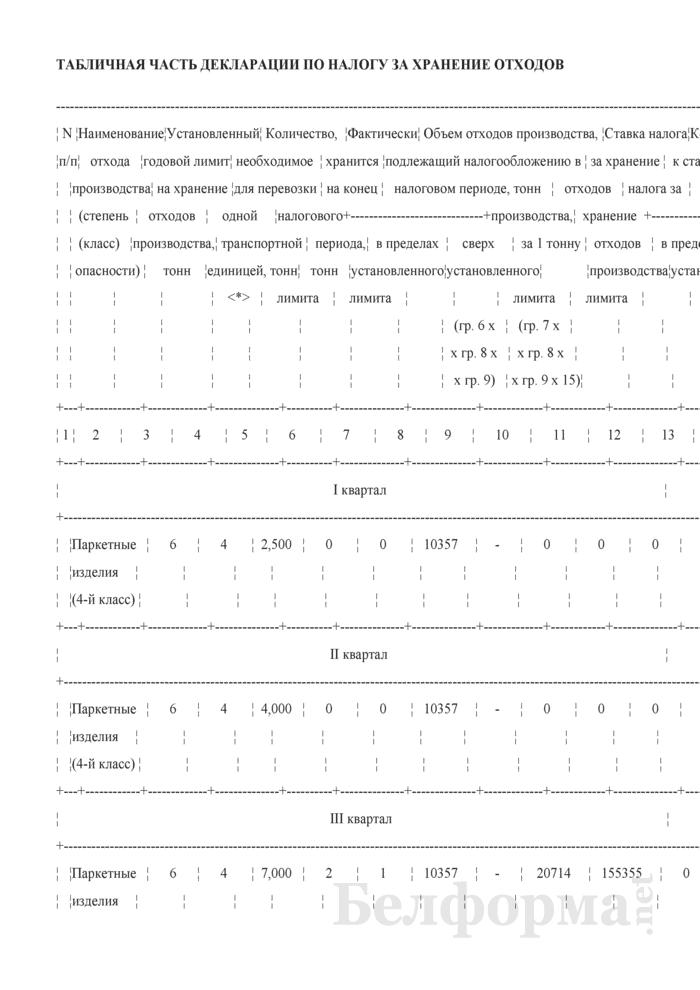 Табличная часть декларации по налогу за хранение отходов (Образец заполнения). Страница 1