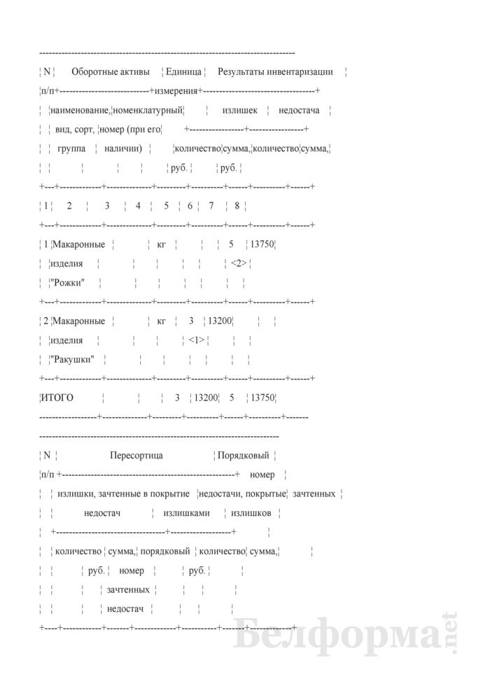 Табличная часть сличительной ведомости (Образец заполнения). Страница 1
