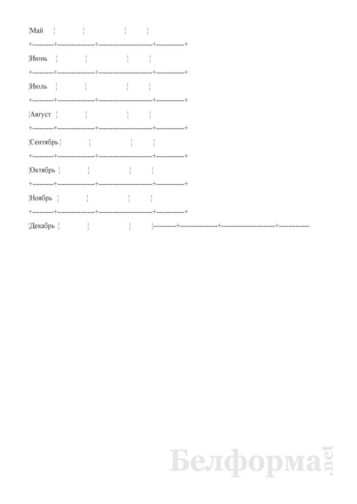 Ведомость аналитического учета расчетов с родителями за содержание их детей в детских учреждениях (субсчет 76-7). Форма № 41-АПК. Страница 4