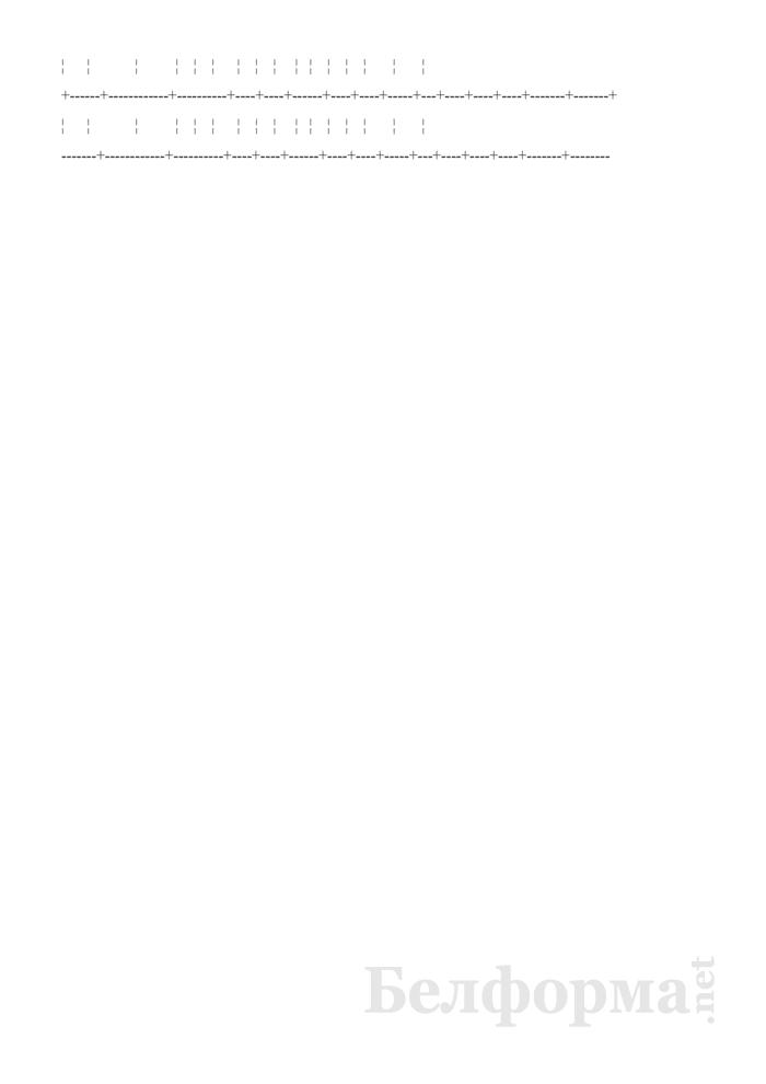 """Ведомость аналитического учета заготовления и приобретения материалов и отклонений в стоимости материалов (по счетам 15 """"Заготовление и приобретение материальных ценностей"""", 16 """"Отклонение в стоимости материальных ценностей""""). Форма № 31-АПК. Страница 4"""