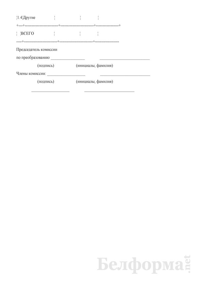 Ведомость инвентаризации и оценки незавершенного строительства (при определении размера уставного фонда открытого акционерного общества, создаваемого в процессе приватизации объектов, находящихся в коммунальной собственности Могилевского района). Страница 2