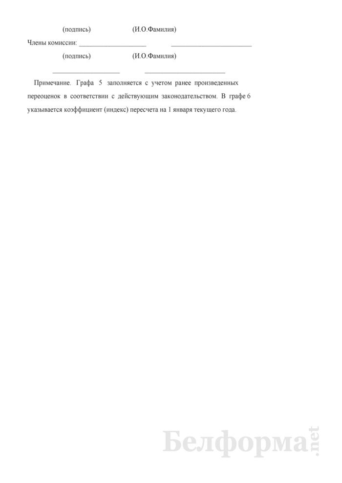"""Ведомость инвентаризации и оценки стоимости оборудования к установке, числящегося в монтаже по статье баланса """"Вложения во внеоборотные активы"""" (при расчете величины уставного фонда акционерного общества, создаваемого в процессе приватизации собственности Гродненского района). Страница 2"""
