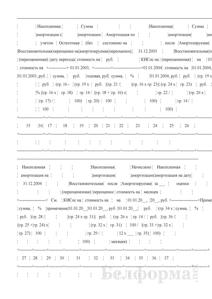 Ведомость начисления амортизации. Страница 2
