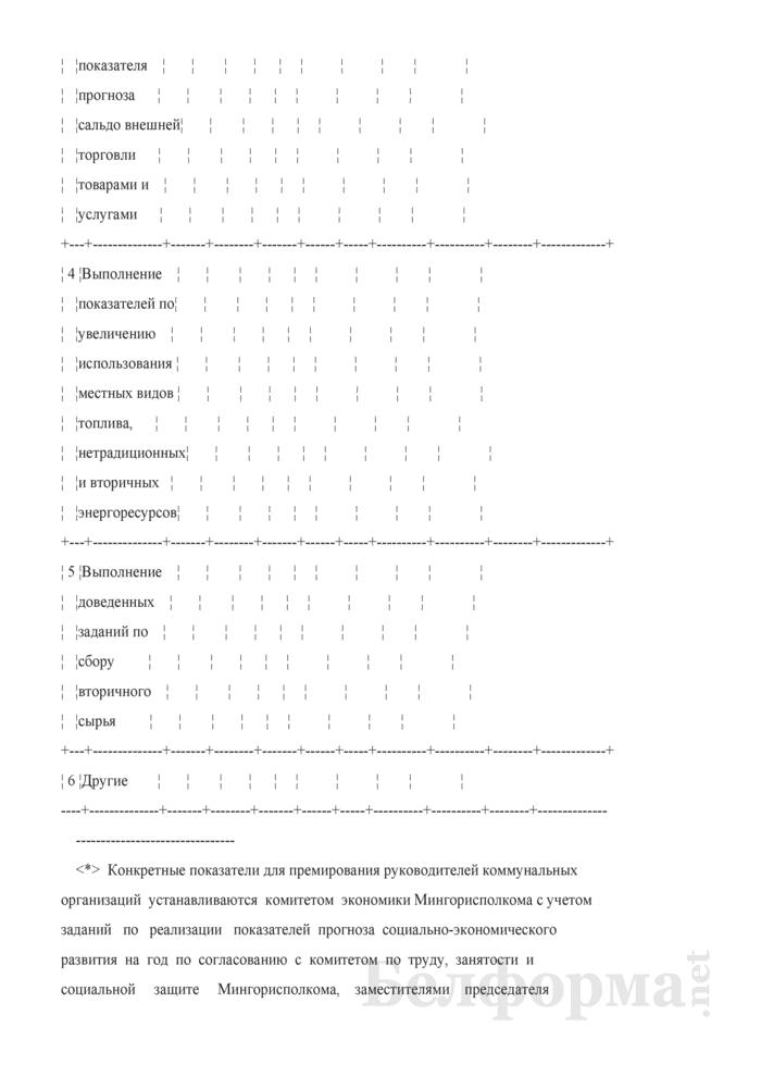 Выполнение показателей финансово-хозяйственной деятельности (для г. Минска). Страница 2