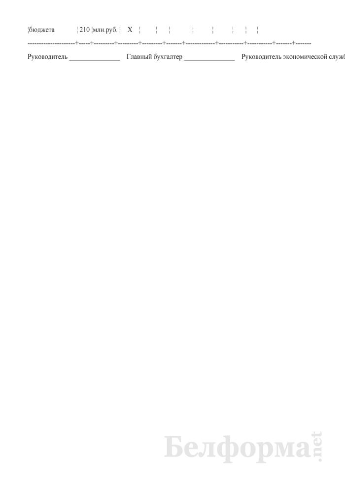 Выполнение работ и услуг по возделыванию и уборке сельскохозяйственных культур предприятиями, обслуживающими сельскохозяйственные организации (форма 35-АПК). Страница 5