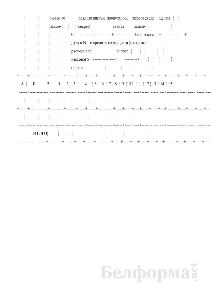 """Журнал-ордер по счету 71 """"Расчеты с подотчетными лицами"""". Форма № 7-АПК. Страница 5"""