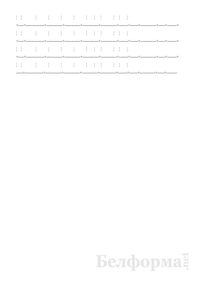 Журнал передачи купажа в биохимическое отделение (Форма П-6 (игристое)). Страница 2