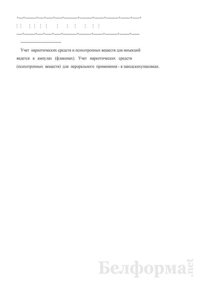 Журнал предметно-количественного учета наркотических средств (психотропных веществ) процедурной (дежурной) медицинской сестрой отделения больницы. Страница 2