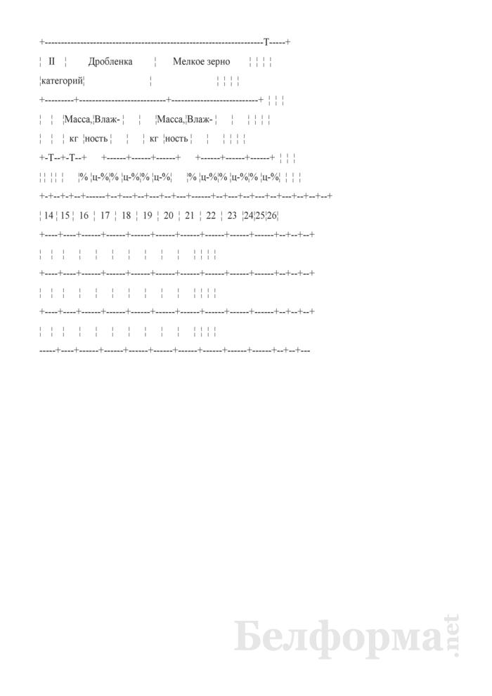 Журнал расчета средневзвешенных показателей качества по крупяным заводам (Форма № ЗПП-58). Страница 6
