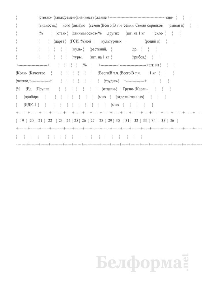 Журнал регистрации лабораторных анализов семян (Форма № ЗПП-94). Страница 2
