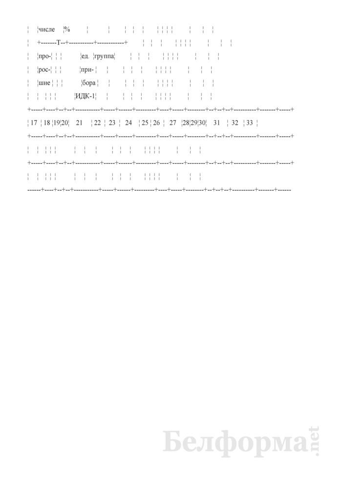 Журнал регистрации лабораторных анализов среднесуточных проб при приемке зерна (Форма № ЗПП-49). Страница 2
