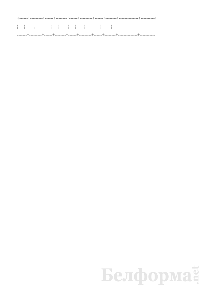 Журнал учета движения свежих соков, плодово-ягодных спиртованных соков (Форма П-6п (вино)). Страница 3