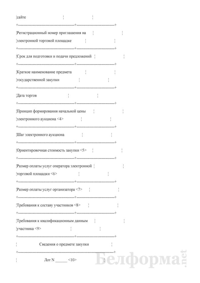 Аукционные документы к электронному аукциону на закупку. Страница 4
