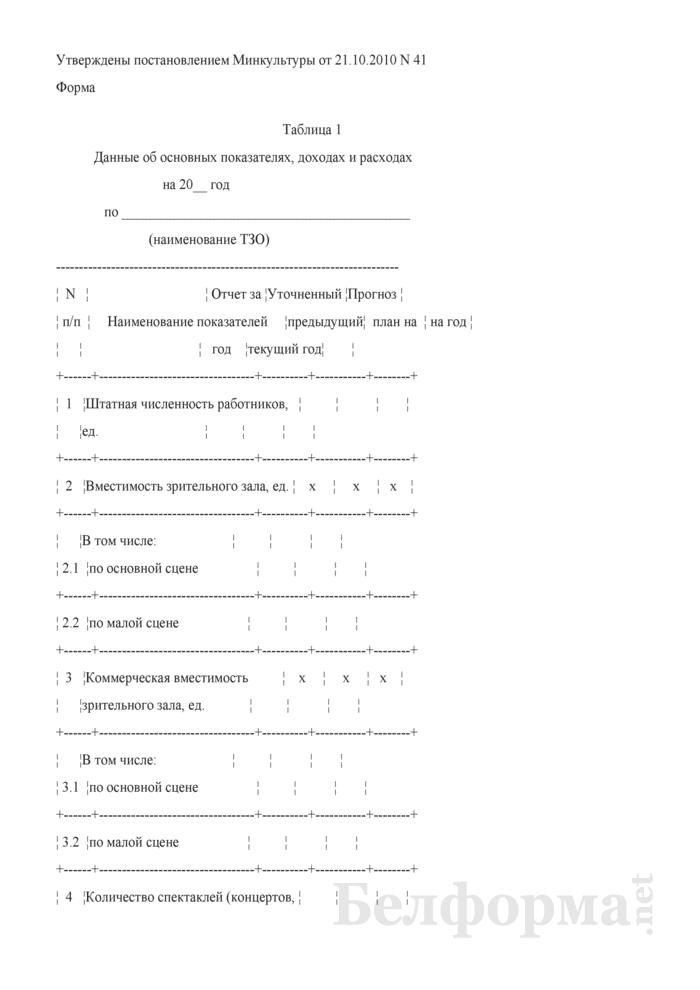 Данные об основных показателях, доходах и расходах (Таблица 1). Страница 1