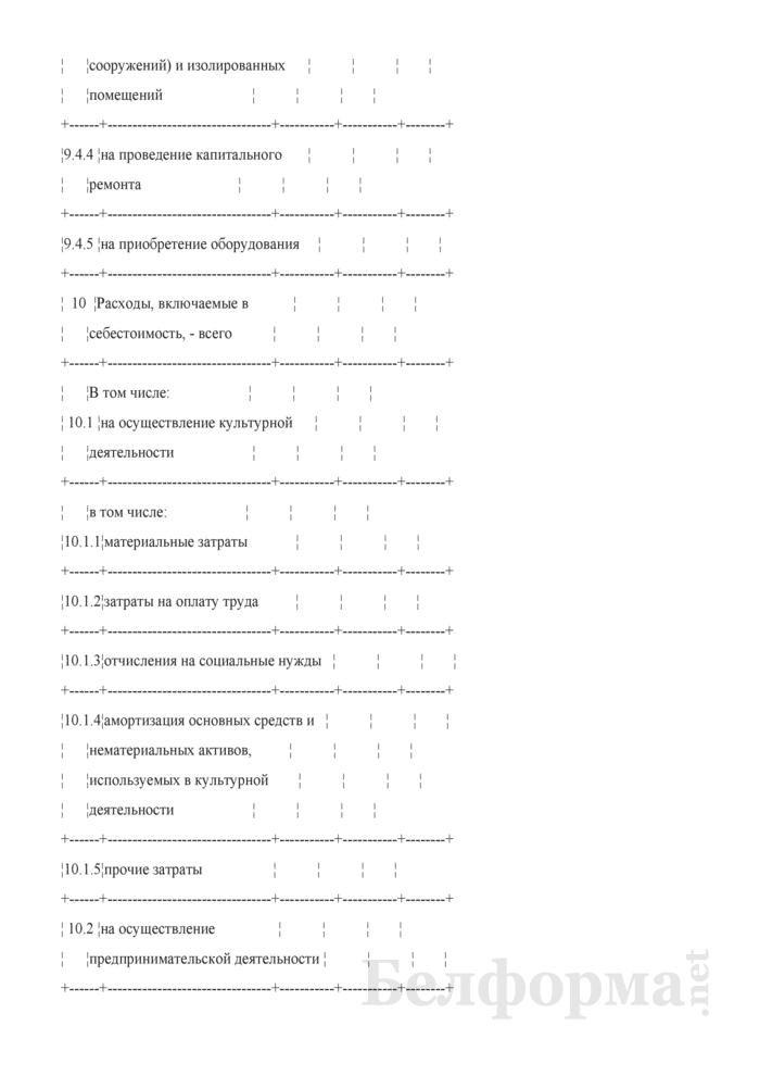 Данные об основных показателях, доходах и расходах (Таблицы 3). Страница 4