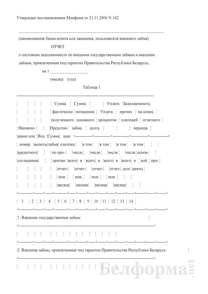 Отчет о состоянии задолженности по внешним государственным займам и внешним займам, привлеченным под гарантии Правительства Республики Беларусь. Страница 1