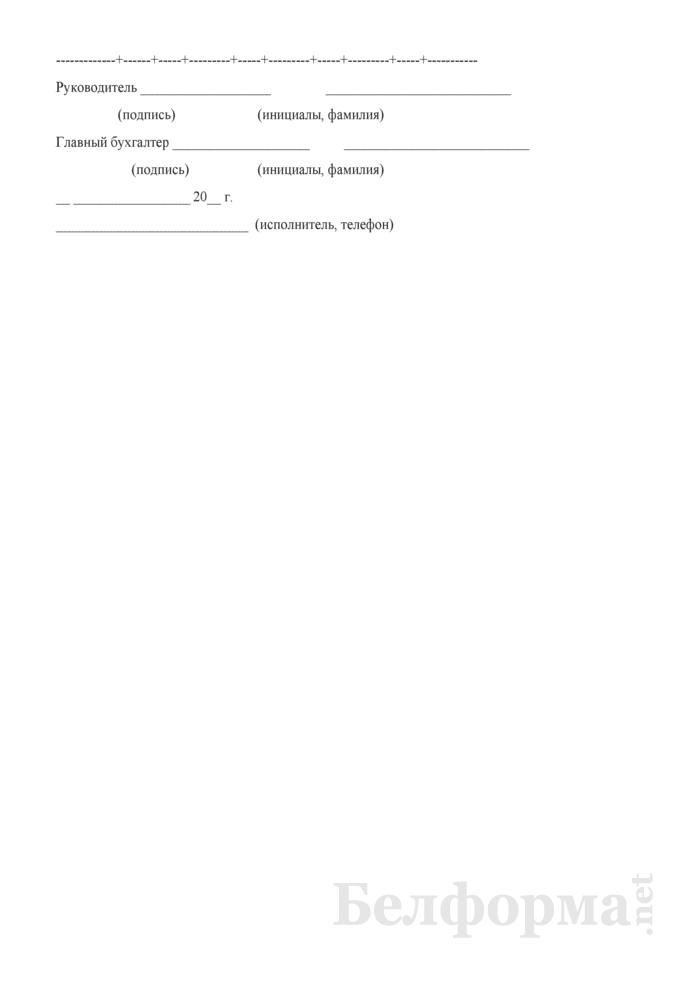 Отчет о состоянии задолженности по внешним государственным займам и внешним займам, привлеченным под гарантии Правительства Республики Беларусь. Страница 4