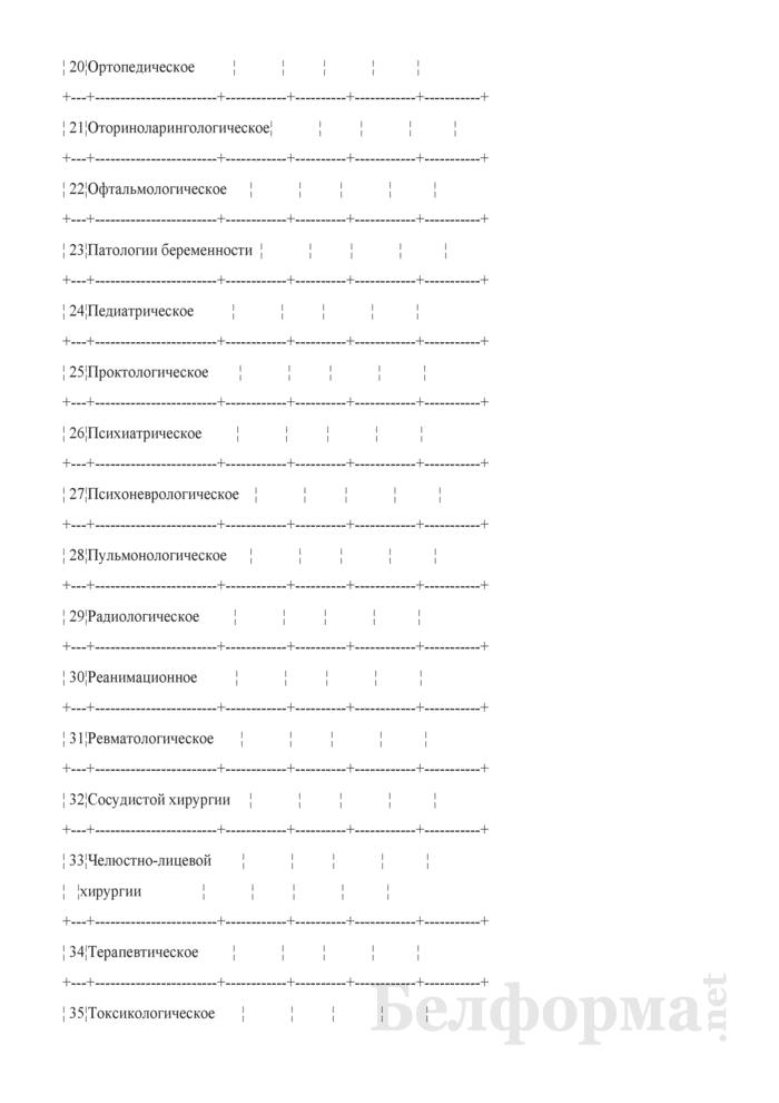 Показатели деятельности основных структурных подразделений по оказанию стационарной медицинской помощи. Страница 3