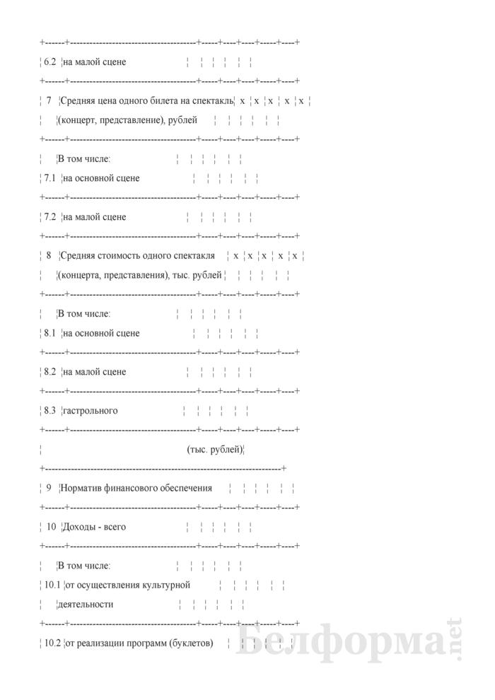 Производственно-финансовый план. Страница 3