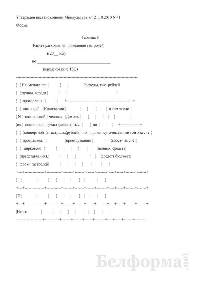 Расчет расходов на проведение гастролей (Таблица 8). Страница 1
