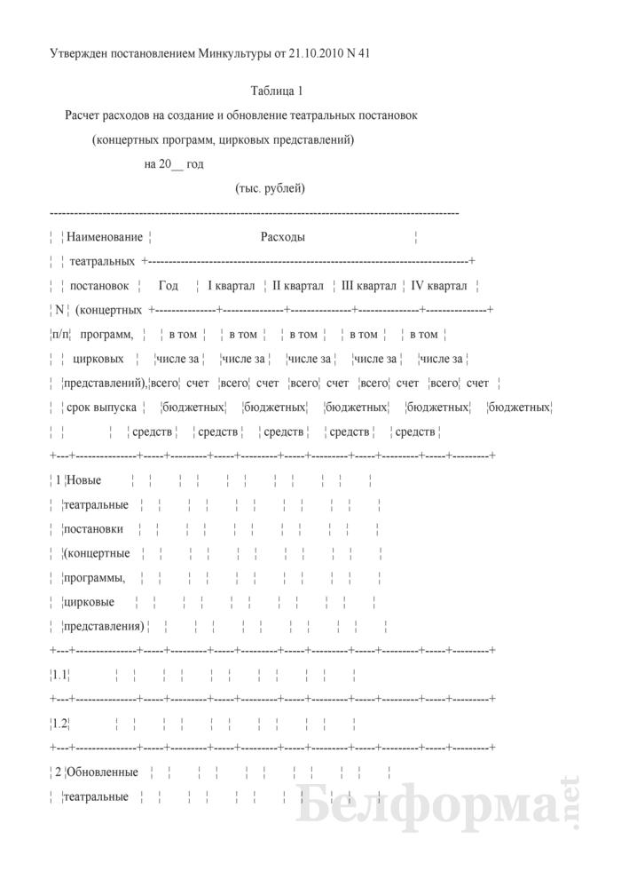 Расчет расходов на создание и обновление театральных постановок (концертных программ, цирковых представлений) (Таблица 1). Страница 1