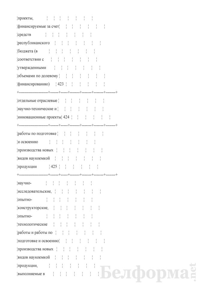 Смета доходов и расходов средств инновационного фонда Минстройархитектуры. Страница 5