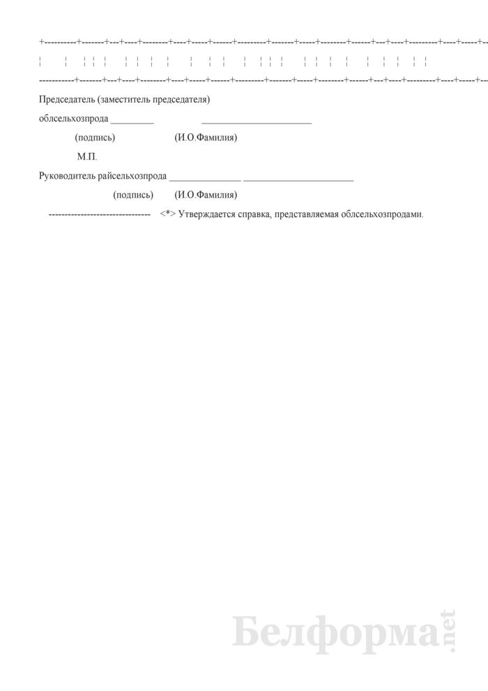 Справка о суммах средств для выплаты надбавок к закупочным ценам на сельскохозяйственную продукцию организациям, осуществляющим ее производство по району (области). Страница 2