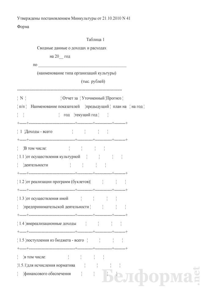 Сводные данные о доходах и расходах (Таблица 1). Страница 1