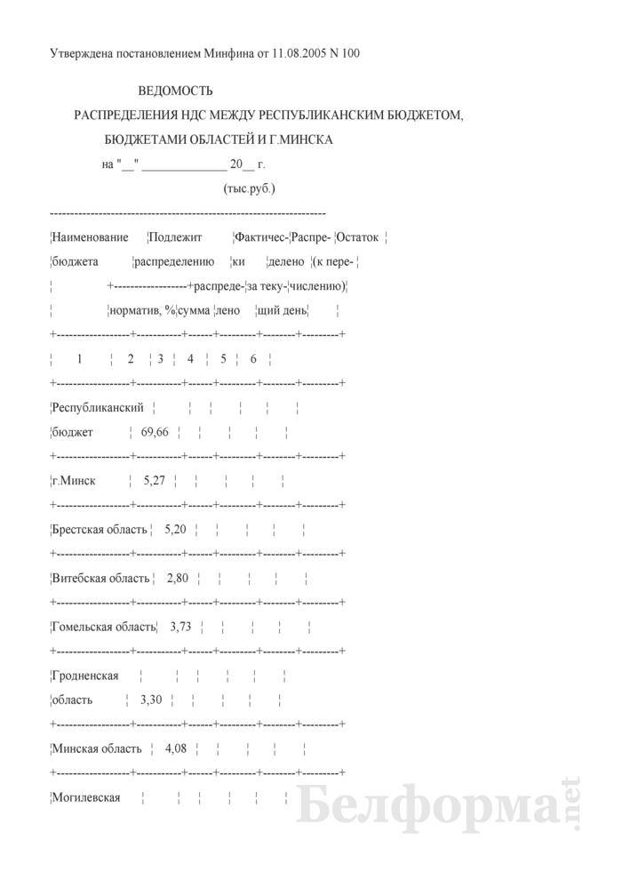 Ведомость распределения НДС между республиканским бюджетом, бюджетами областей и г.Минска. Страница 1