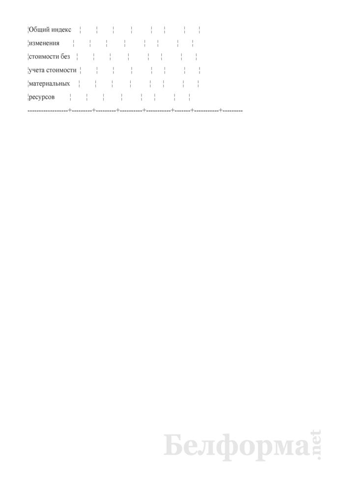 Индексы изменения стоимости строительно-монтажных работ по элементам затрат по областям и г. Минску к стоимости в базисных ценах на 1 января 2006 года (для работ, освобождаемых от налога на добавленную стоимость) Таблица В.1. Страница 3