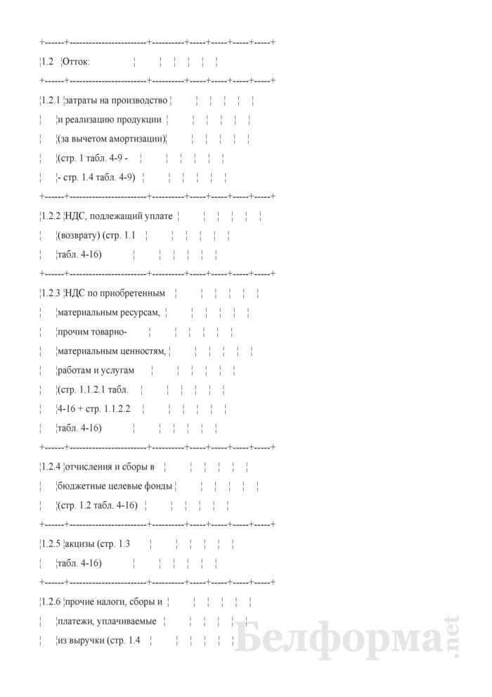 Расчет потока денежных средств по организации (при разработке бизнес-планов инвестиционных проектов). Страница 2