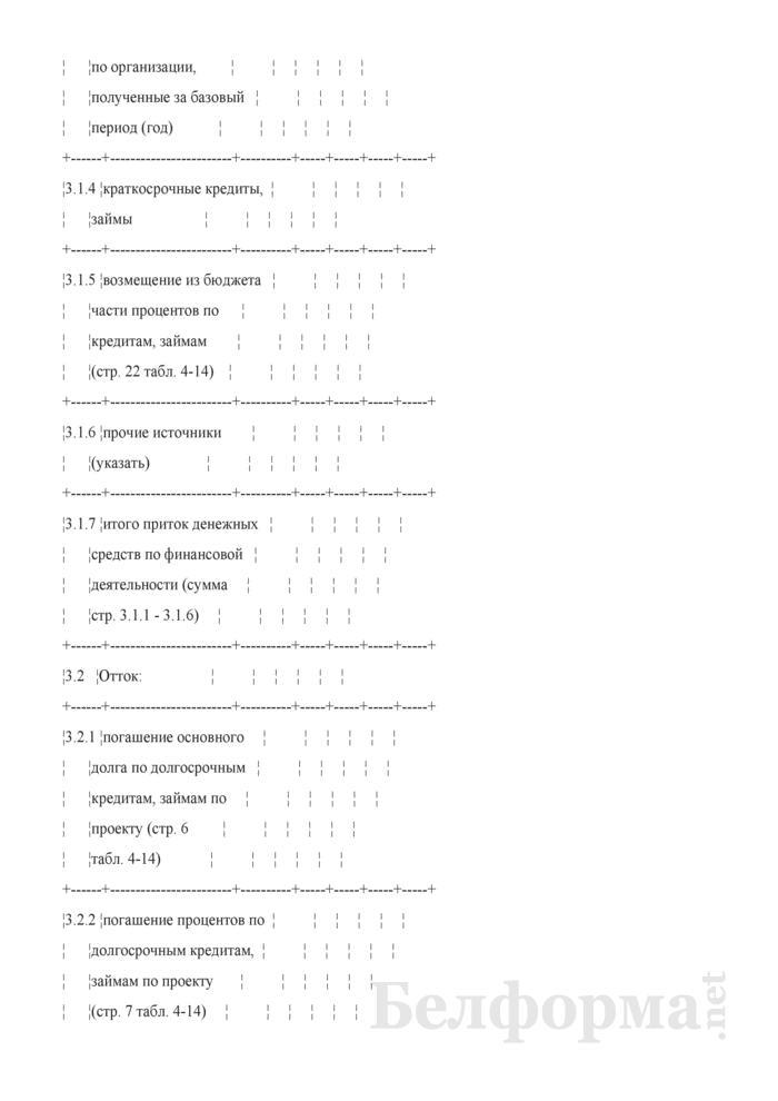Расчет потока денежных средств по организации (при разработке бизнес-планов инвестиционных проектов). Страница 6