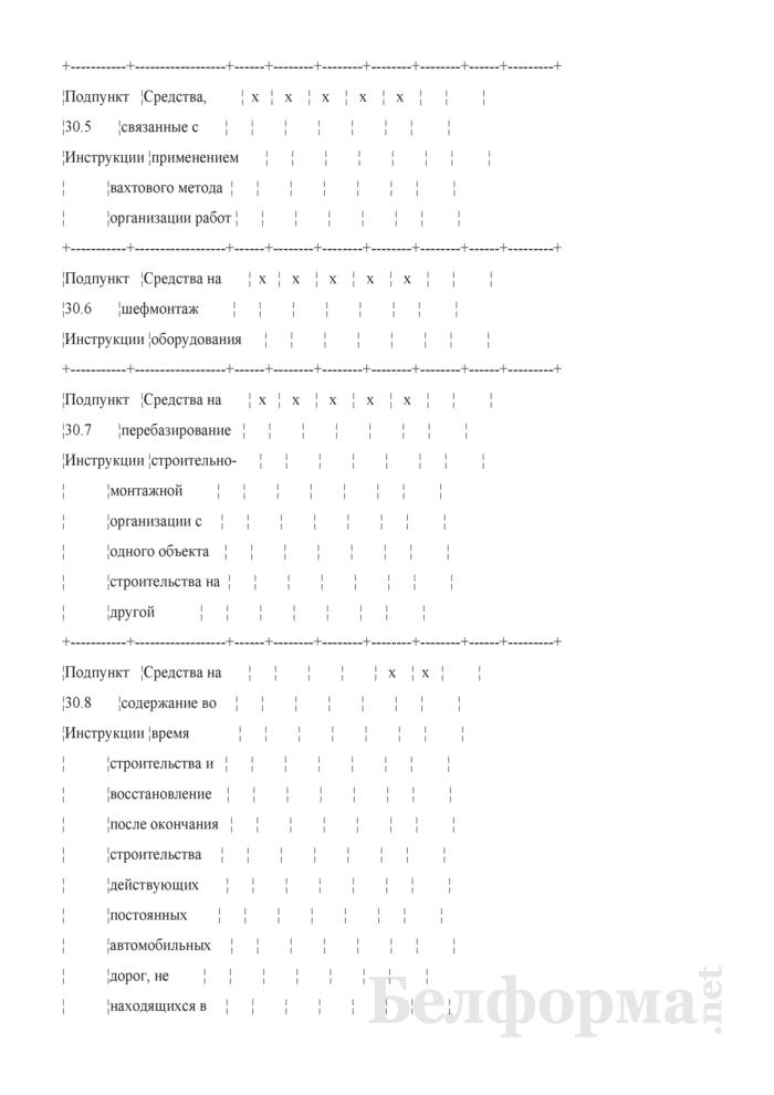 Сводный сметный расчет стоимости строительства (очереди строительства). Страница 7