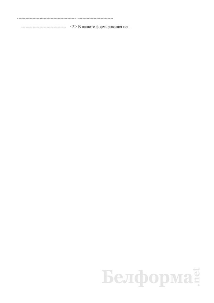 Итоги аукциона по продаже принадлежащих государству акций ОАО несостоявшимся. Страница 2
