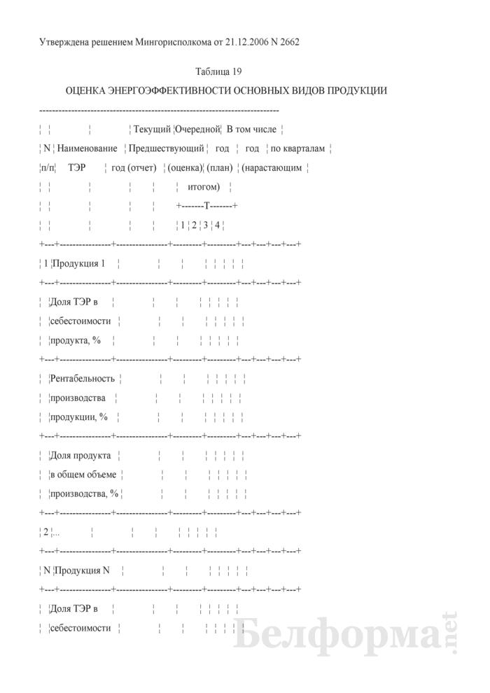 Оценка энергоэффективности основных видов продукции (для коммерческих организаций коммунальной собственности города Минска, негосударственных коммерческих организаций, акции (доли) которых принадлежат городу Минску). Страница 1