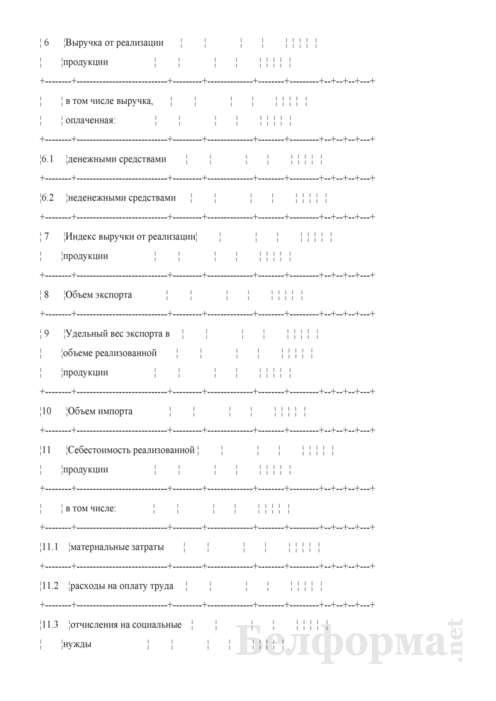 Основные показатели развития коммерческой организации на очередной год (для коммерческих организаций коммунальной собственности города Минска, негосударственных коммерческих организаций, акции (доли) которых принадлежат городу Минску). Страница 2
