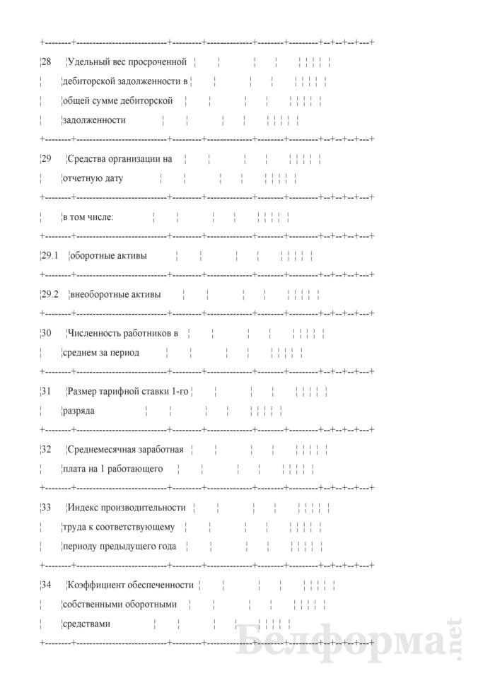 Основные показатели развития коммерческой организации на очередной год (для коммерческих организаций коммунальной собственности города Минска, негосударственных коммерческих организаций, акции (доли) которых принадлежат городу Минску). Страница 5