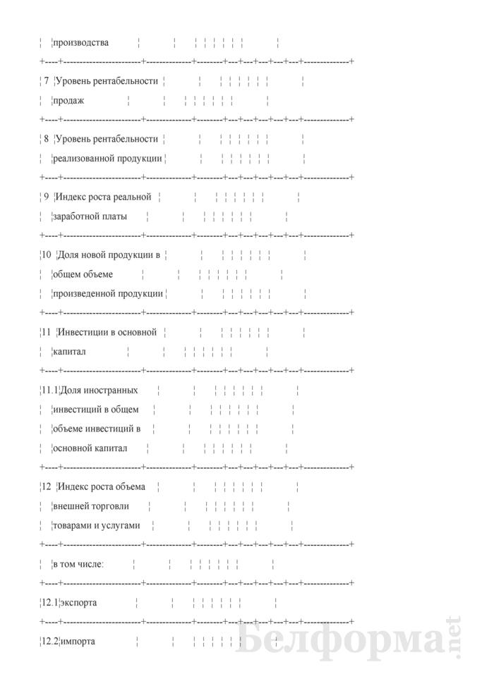 Основные показатели развития коммерческой организации на пять лет (для коммерческих организаций коммунальной собственности города Минска, негосударственных коммерческих организаций, акции (доли) которых принадлежат городу Минску). Страница 2