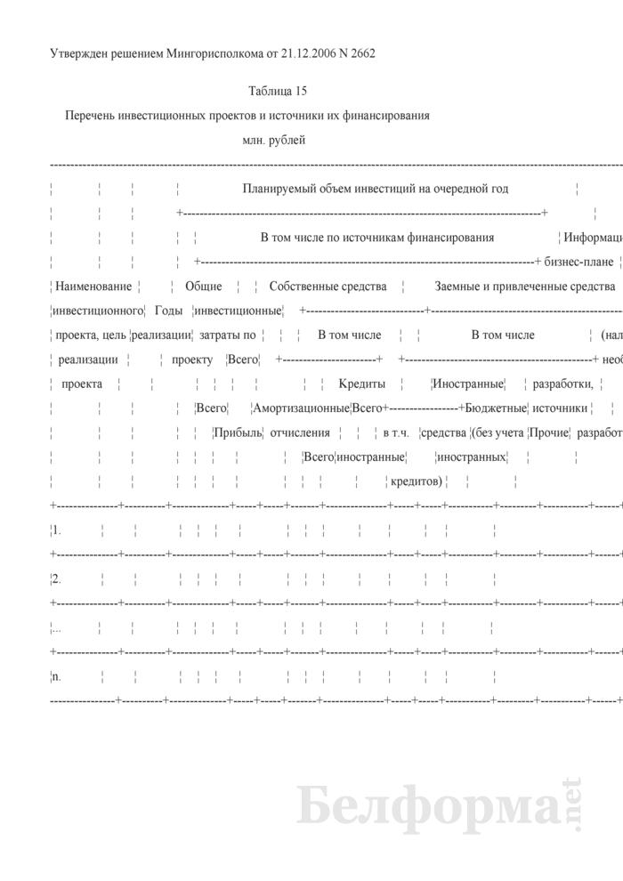 Перечень инвестиционных проектов и источники их финансирования (для коммерческих организаций коммунальной собственности города Минска, негосударственных коммерческих организаций, акции (доли) которых принадлежат городу Минску). Страница 1