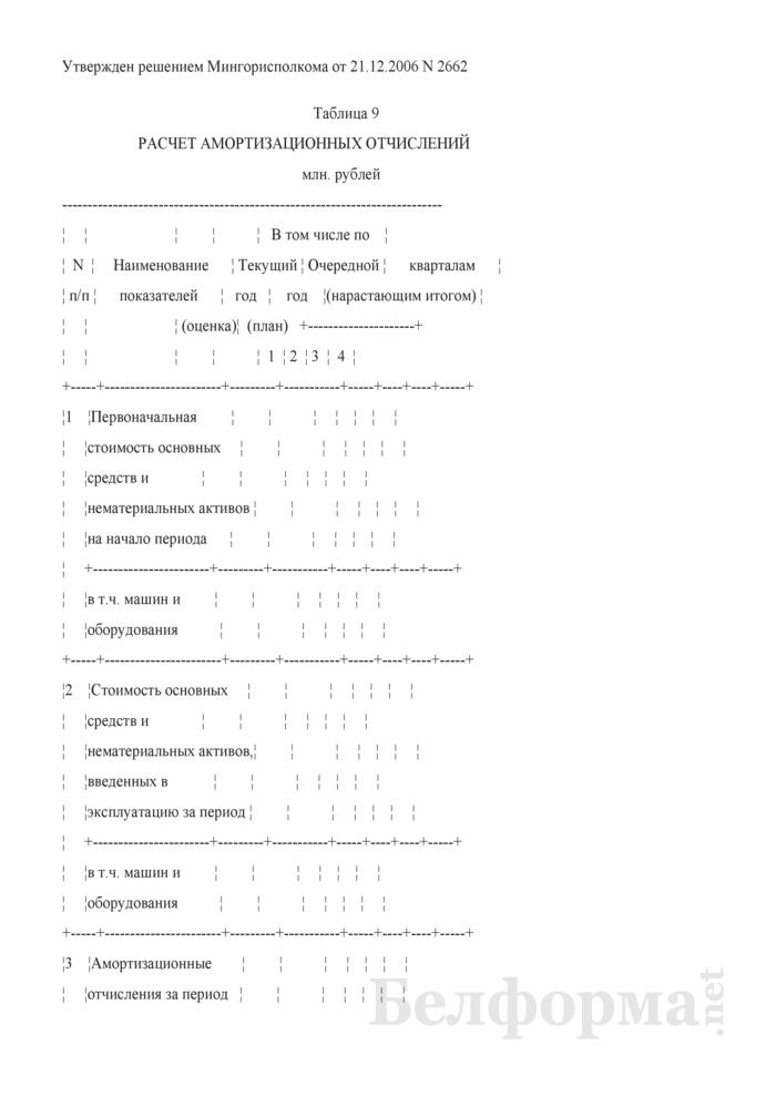 Расчет амортизационных отчислений (для коммерческих организаций коммунальной собственности города Минска, негосударственных коммерческих организаций, акции (доли) которых принадлежат городу Минску). Страница 1