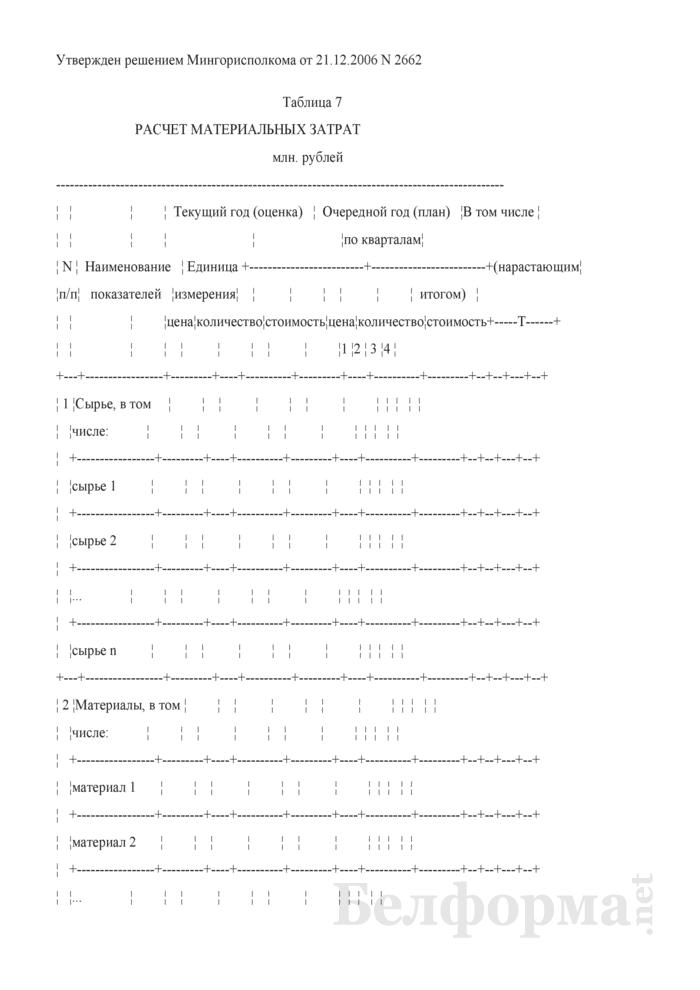 Расчет материальных затрат (для коммерческих организаций коммунальной собственности города Минска, негосударственных коммерческих организаций, акции (доли) которых принадлежат городу Минску). Страница 1