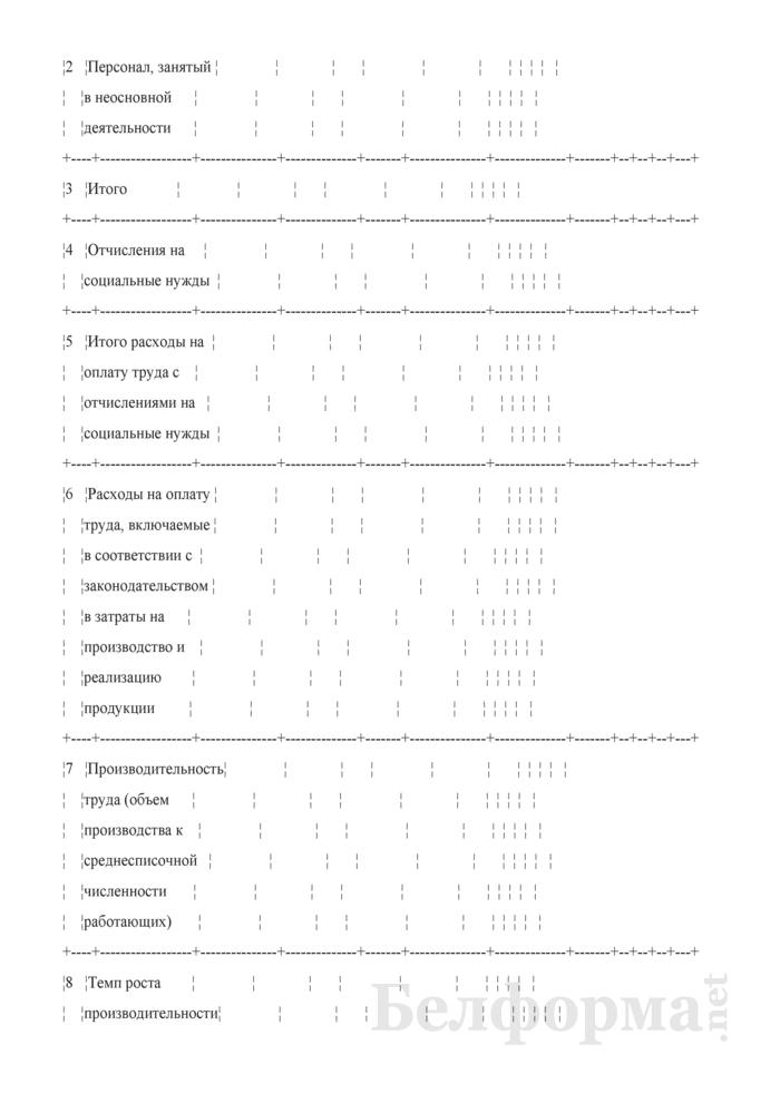 Расчет потребности в трудовых ресурсах и расходов на оплату труда работников (для коммерческих организаций коммунальной собственности города Минска, негосударственных коммерческих организаций, акции (доли) которых принадлежат городу Минску). Страница 2
