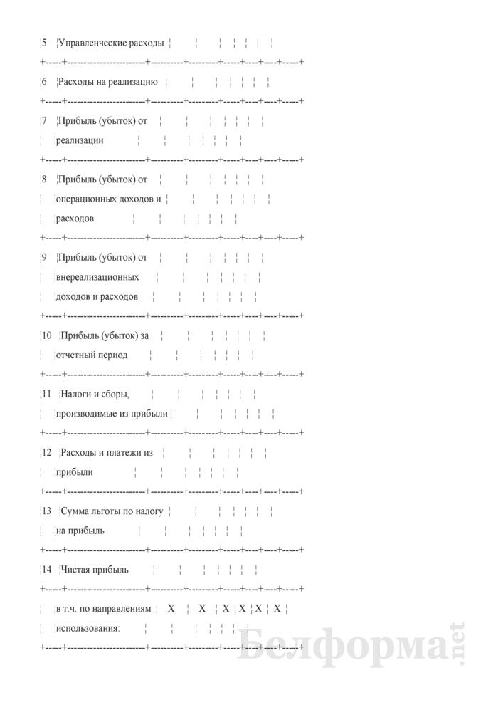 Расчет прибыли от реализации (для коммерческих организаций коммунальной собственности города Минска, негосударственных коммерческих организаций, акции (доли) которых принадлежат городу Минску). Страница 2